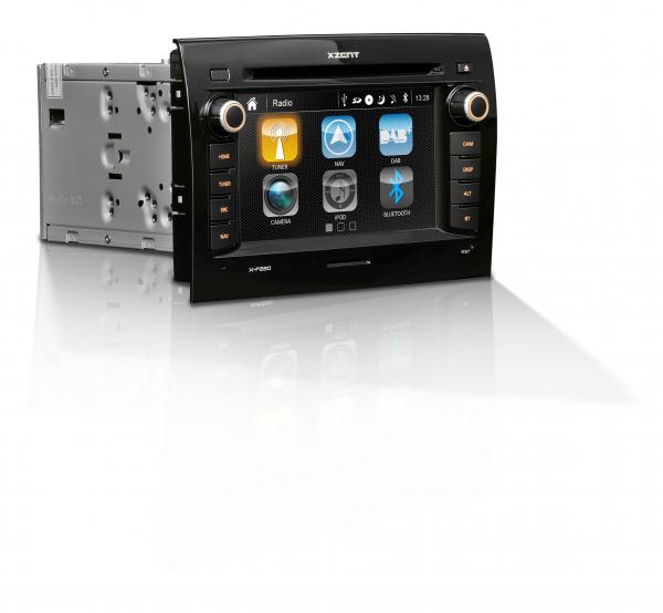 Multimediapaket für Einfachkamera
